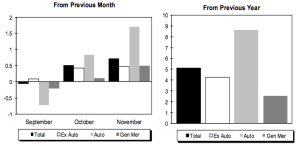 Retail_Sales_Beat_Expectations-